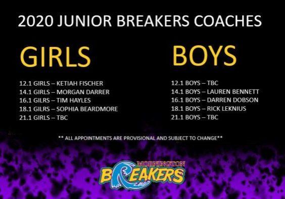 2020 Team 1 Coaches